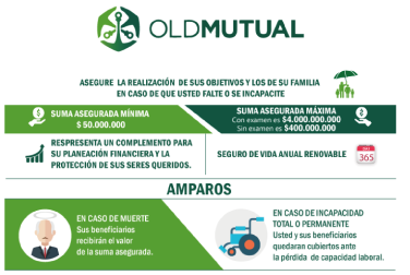Old Mutual – Mailing